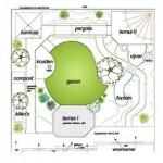 Tuinontwerp door Evergreen | Gardens Everdingen